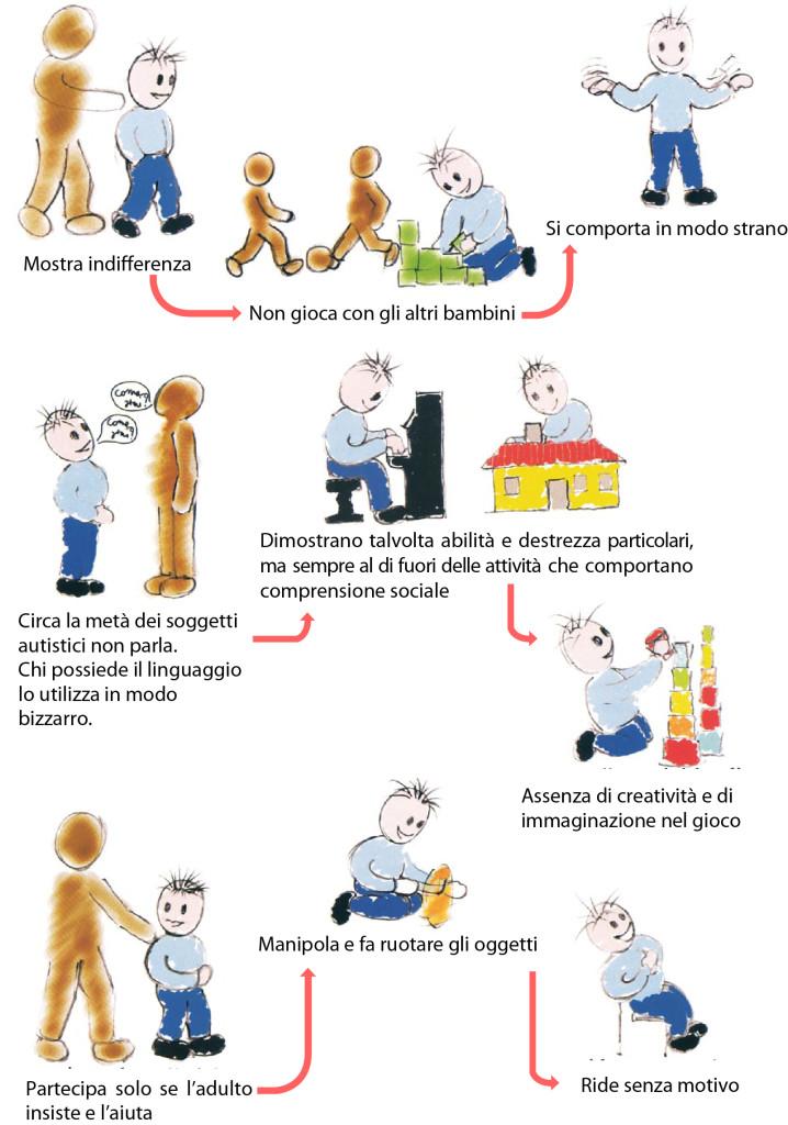 come-si-comporta-un-bambino-autistico_01